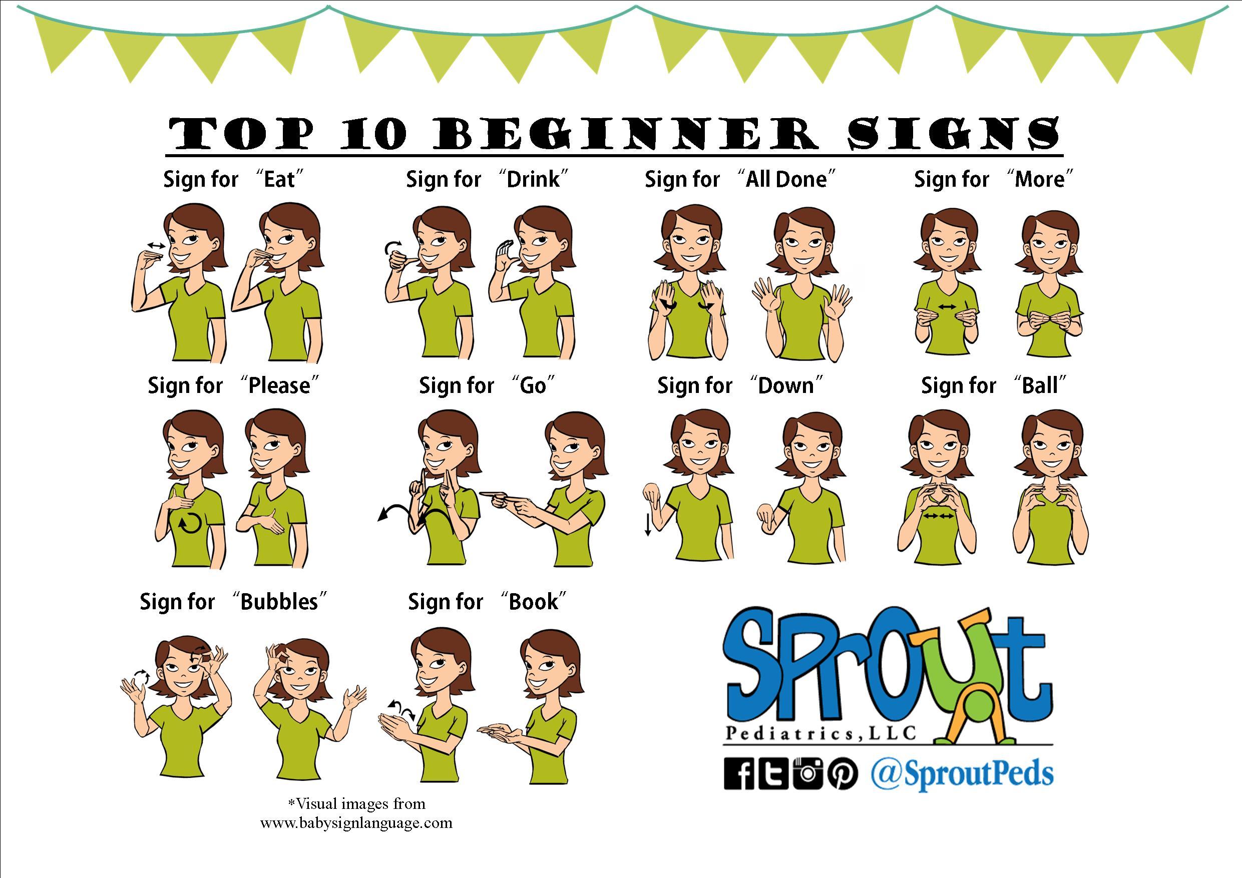 Baby Sign Language Printable sign language : top 10 beginner signs ...